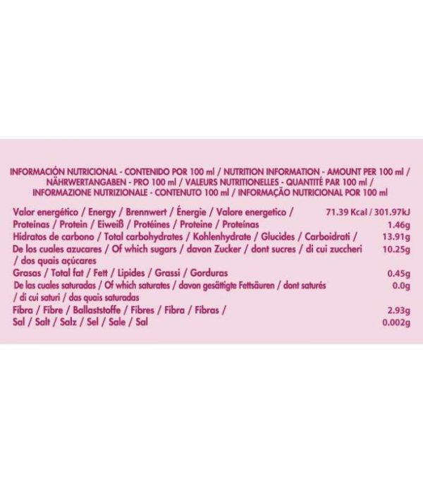 zumo-de-granada-exprimido-valores nutricionales