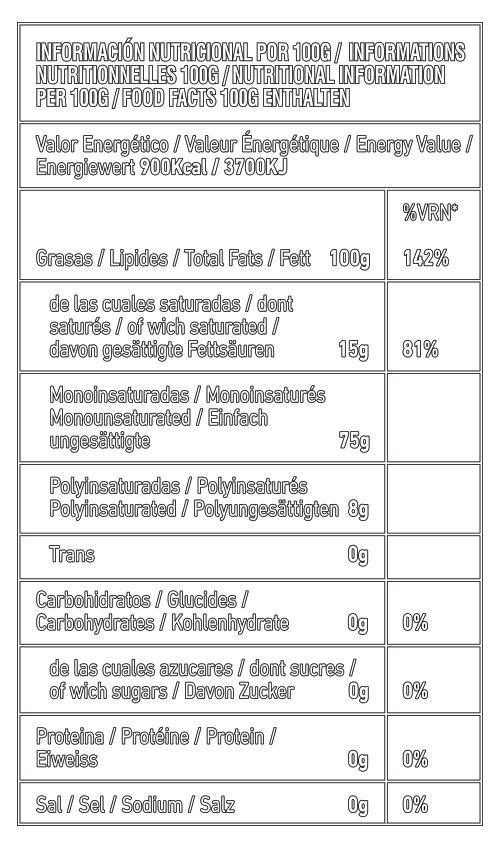 valores-nutricionales-aceite-de-oliva-granatum